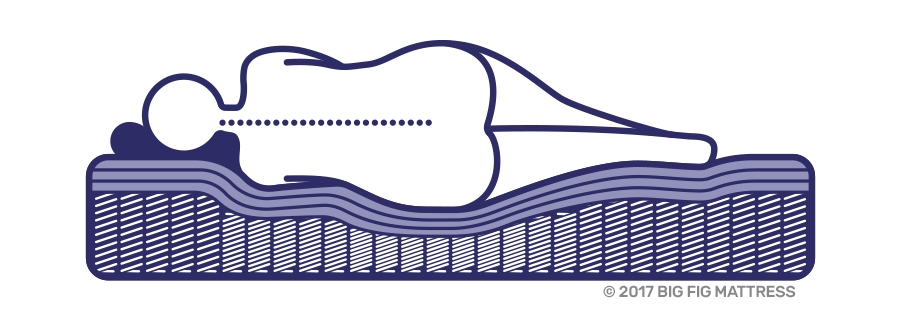 Big Fig Mattress Icon